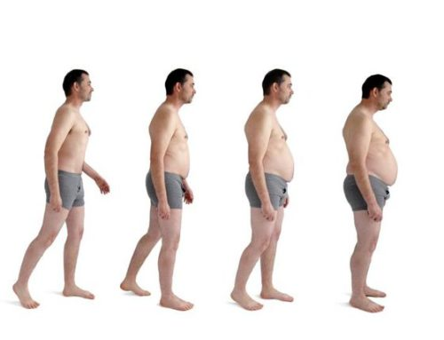 How weight gain can impact your posture